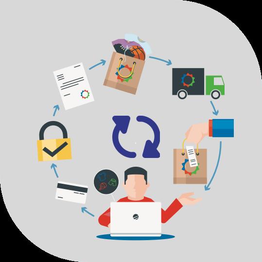 Supply chain management using Blockchain