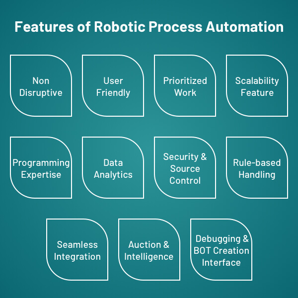 11 features of robotic process automation blog inner